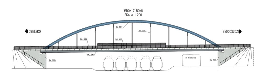wiadukt armii krajowej