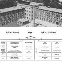 grafika-rozklad-mlynow-scaled-1-927x1024